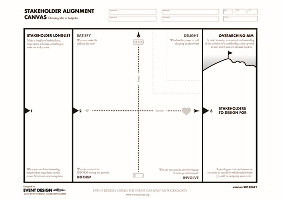 Stakeholder_Alignment